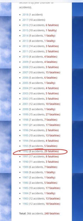 List of Fatalities, Souls on Board